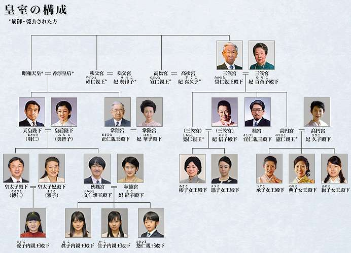 秋篠宮佳子さまの身長や体重や血液型は?かわいいと海外でも評判