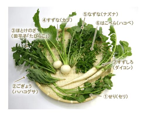 七草粥の食材春の七草の種類